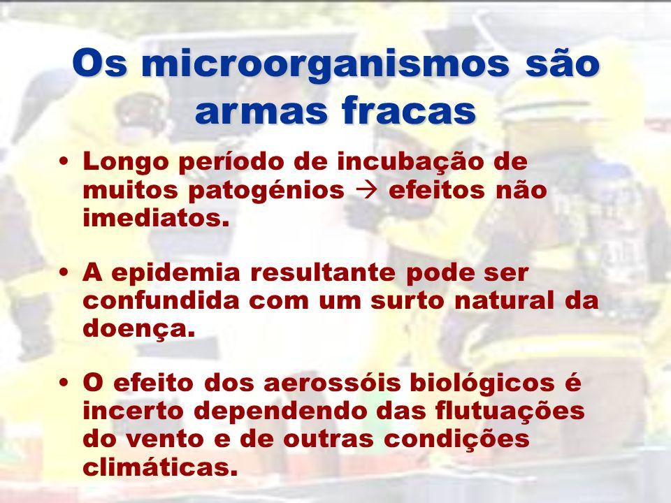 Os microorganismos são armas fracas