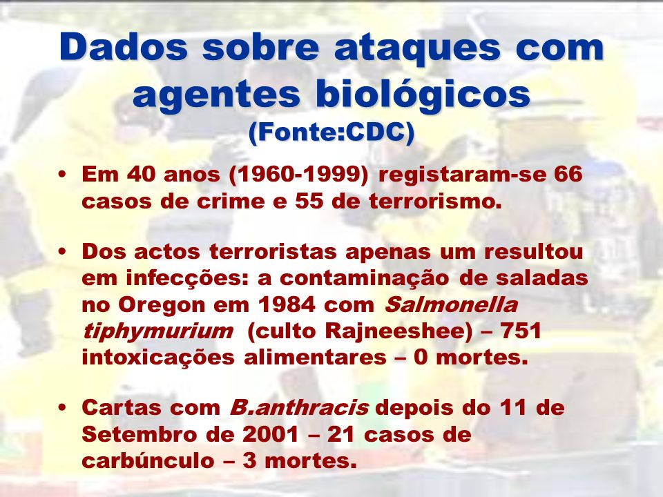 Dados sobre ataques com agentes biológicos (Fonte:CDC)