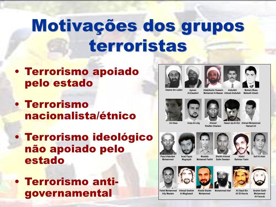 Motivações dos grupos terroristas