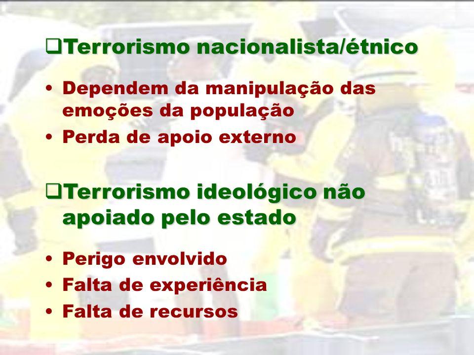 Terrorismo nacionalista/étnico