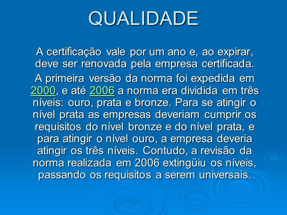 QUALIDADE A certificação vale por um ano e, ao expirar, deve ser renovada pela empresa certificada.