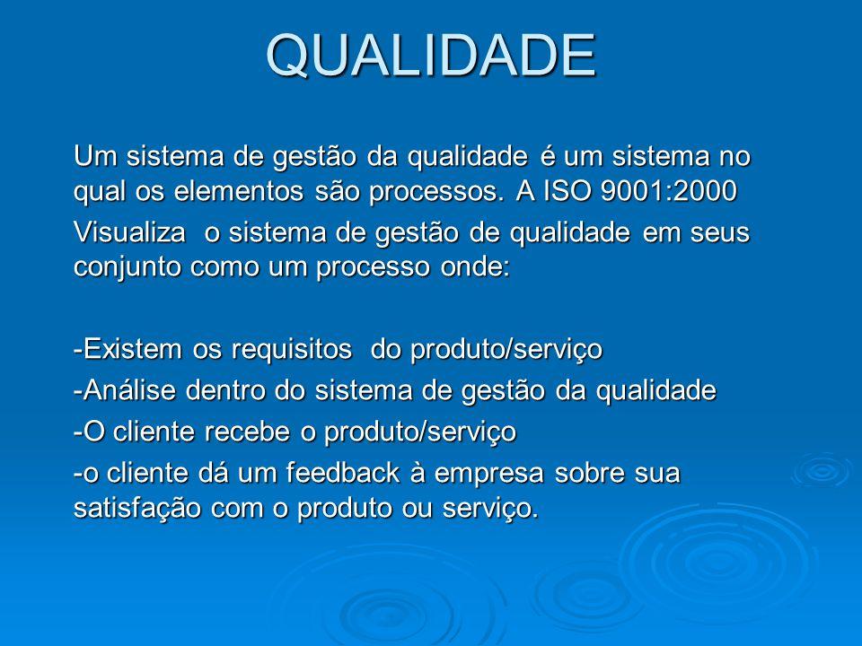 QUALIDADE Um sistema de gestão da qualidade é um sistema no qual os elementos são processos. A ISO 9001:2000.
