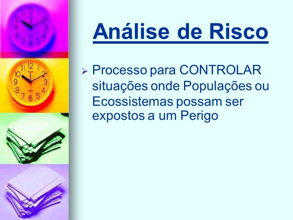 Análise de Risco Processo para CONTROLAR situações onde Populações ou Ecossistemas possam ser expostos a um Perigo.