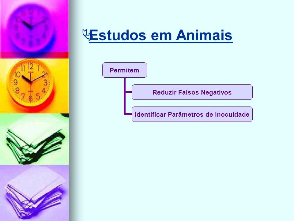 Estudos em Animais