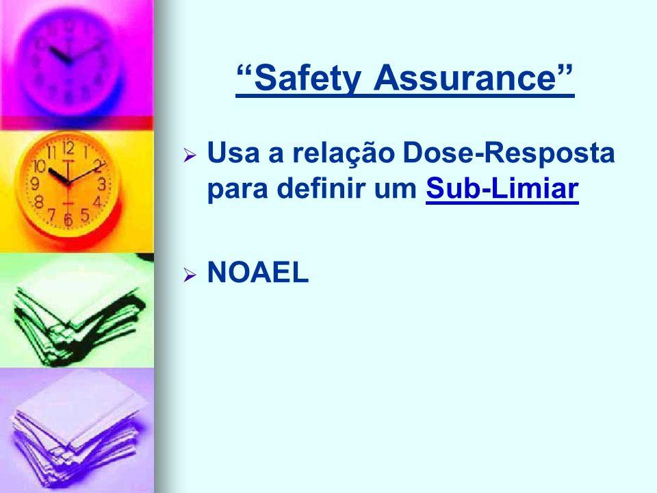 Safety Assurance Usa a relação Dose-Resposta para definir um Sub-Limiar NOAEL