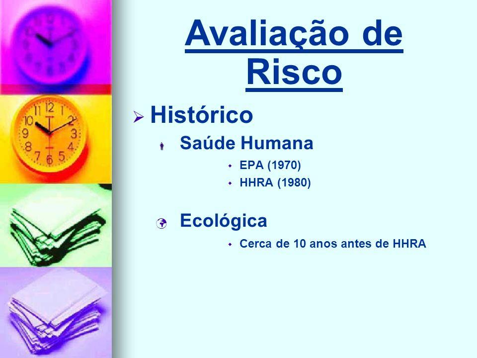 Avaliação de Risco Histórico Ecológica Saúde Humana EPA (1970)