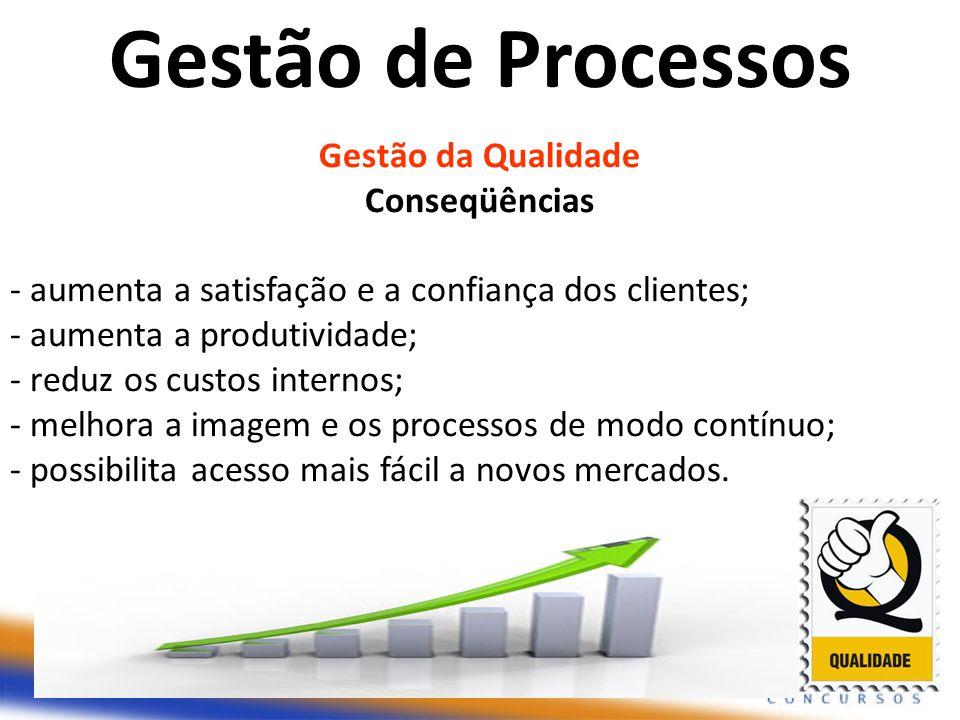 Gestão de Processos Gestão da Qualidade Conseqüências