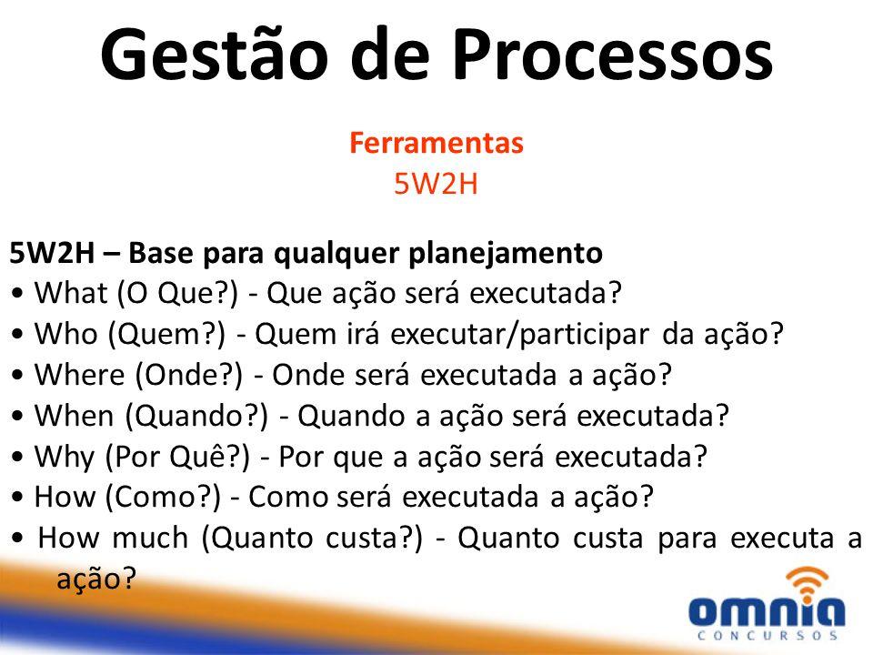 Gestão de Processos Ferramentas 5W2H