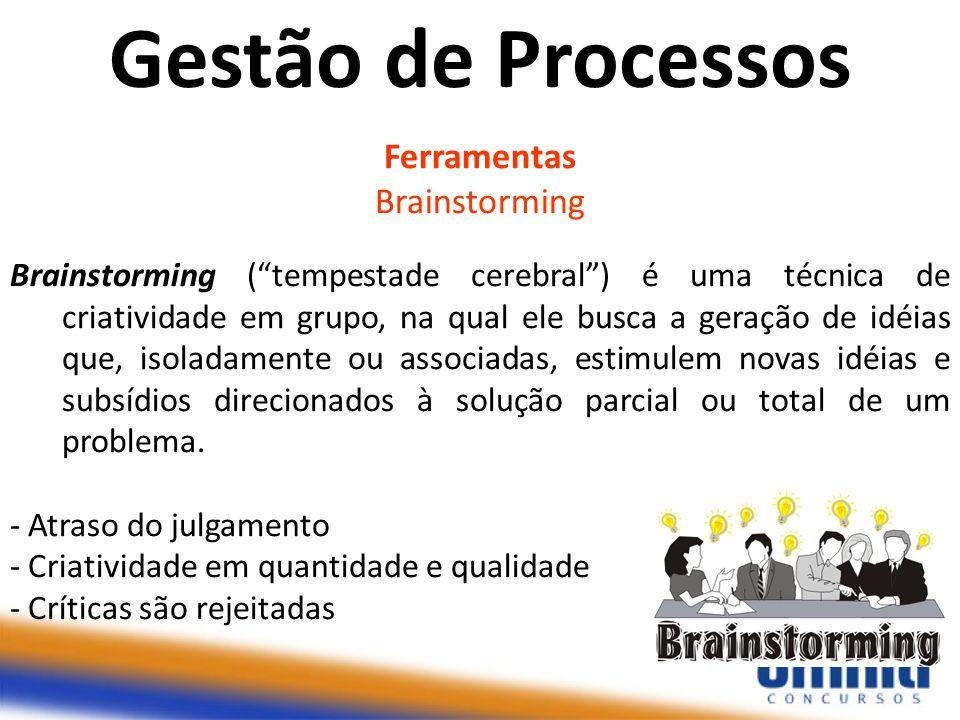 Gestão de Processos Ferramentas Brainstorming