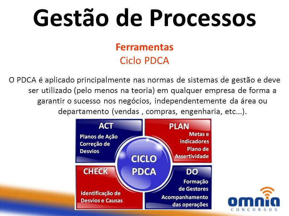 Gestão de Processos Ferramentas Ciclo PDCA