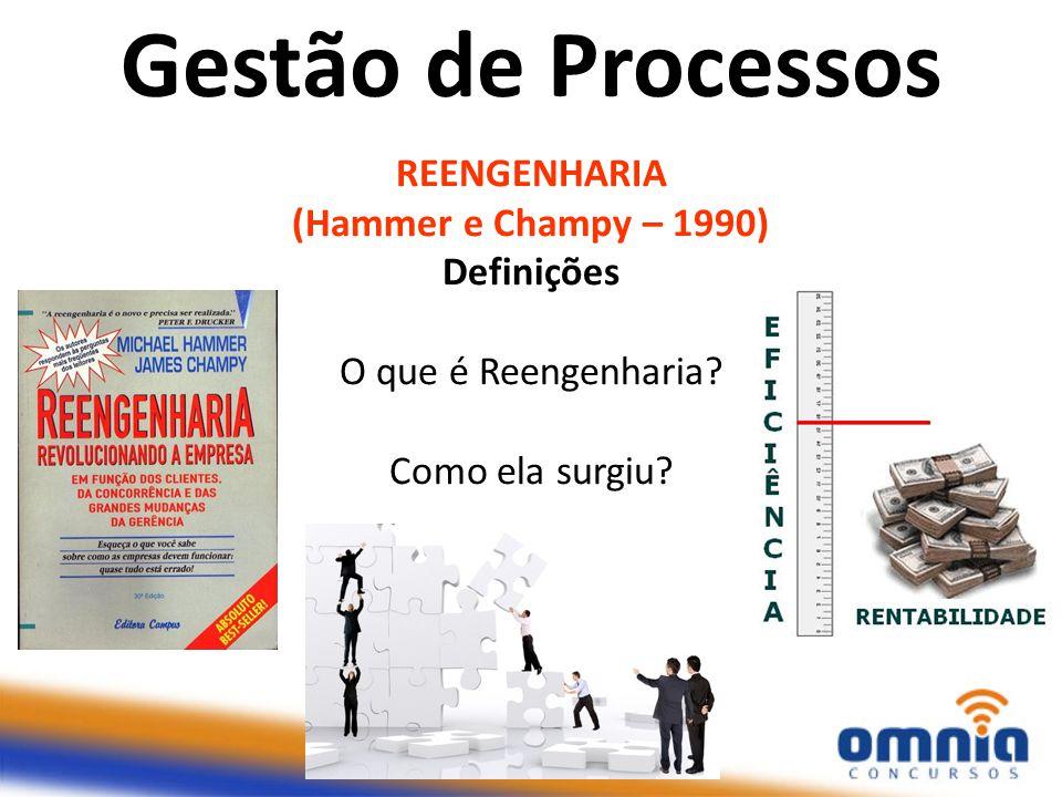 Gestão de Processos REENGENHARIA (Hammer e Champy – 1990) Definições