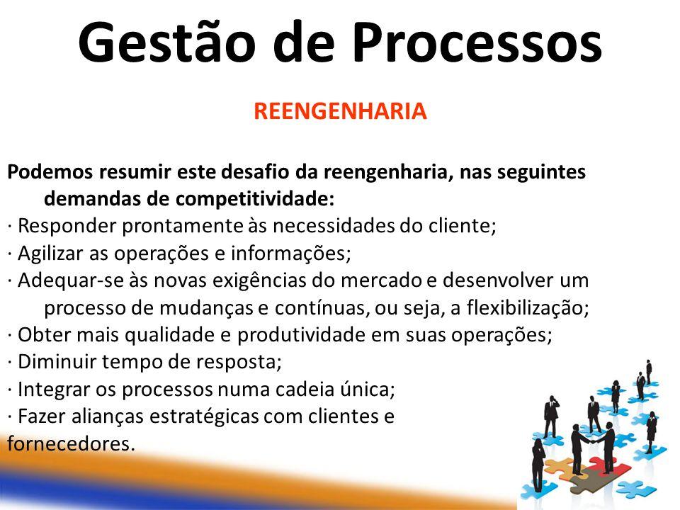 Gestão de Processos REENGENHARIA