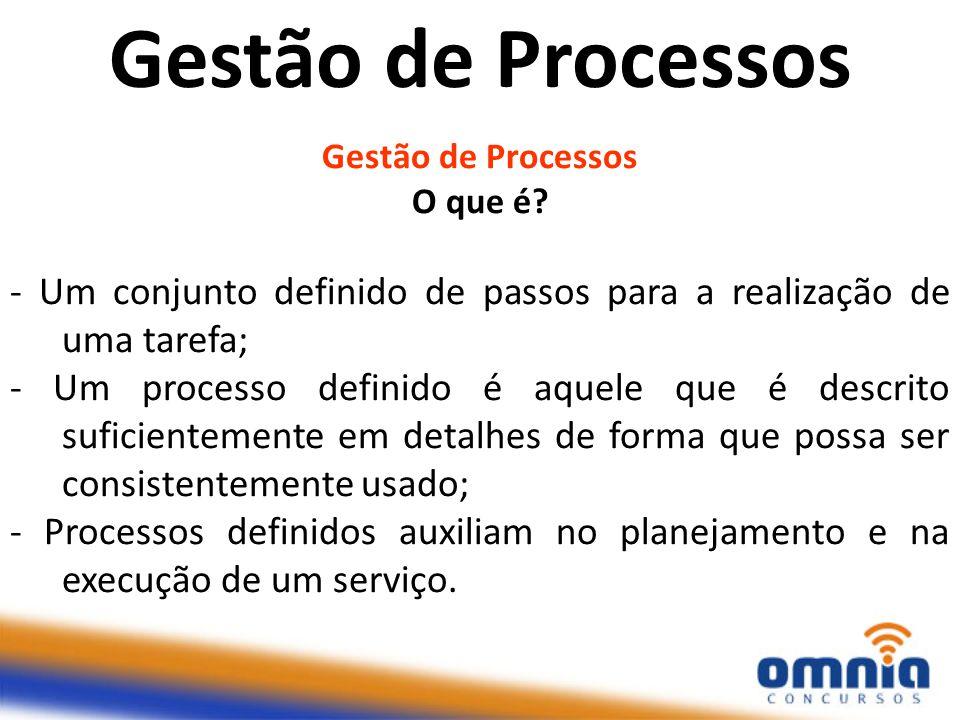 Gestão de Processos Gestão de Processos. O que é - Um conjunto definido de passos para a realização de uma tarefa;