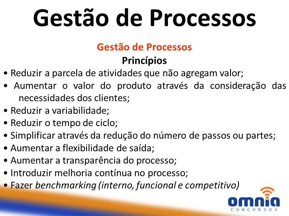 Gestão de Processos Gestão de Processos Princípios