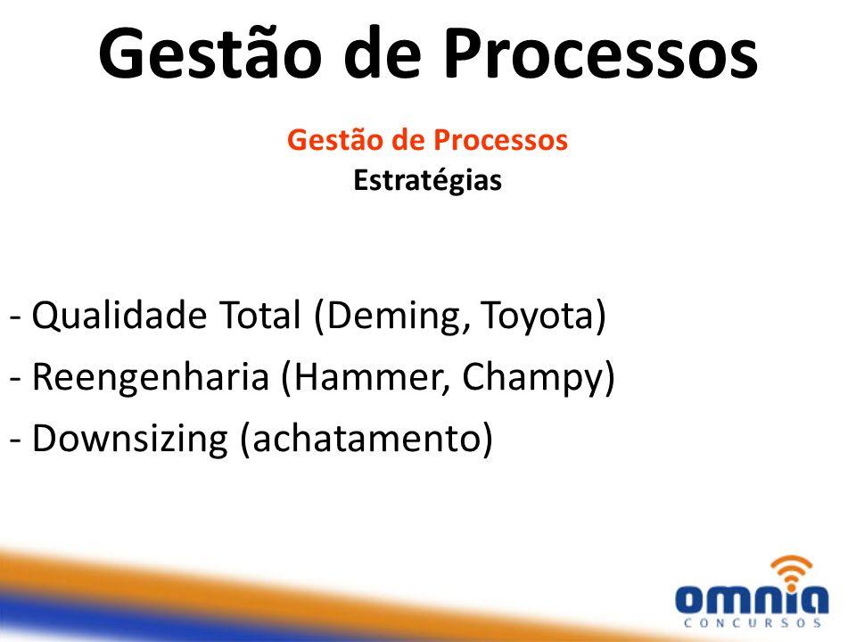 Gestão de Processos - Qualidade Total (Deming, Toyota)