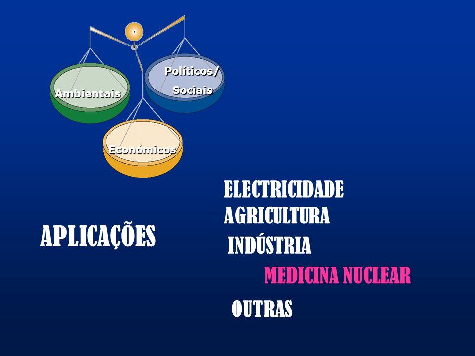 APLICAÇÕES ELECTRICIDADE AGRICULTURA INDÚSTRIA MEDICINA NUCLEAR OUTRAS