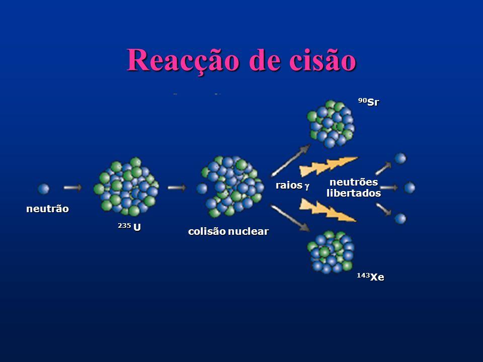 Reacção de cisão 90Sr neutrões libertados raios  neutrão 235 U