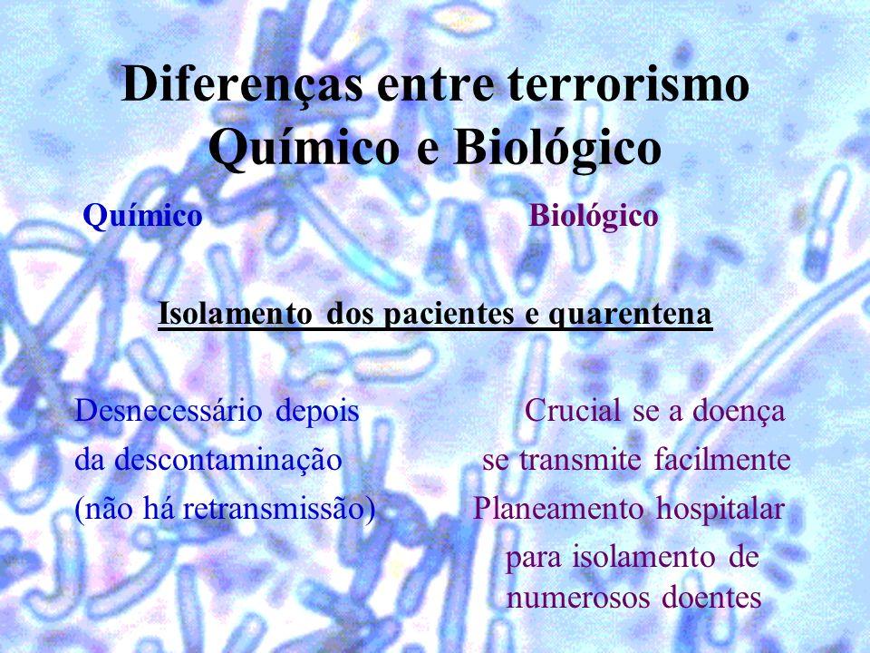 Diferenças entre terrorismo Químico e Biológico