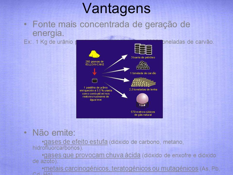 Vantagens Fonte mais concentrada de geração de energia. Não emite: