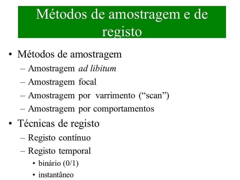 Métodos de amostragem e de registo