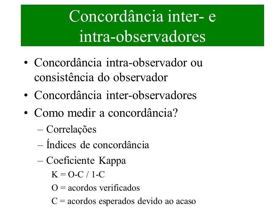 Concordância inter- e intra-observadores