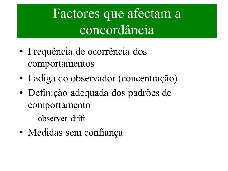 Factores que afectam a concordância
