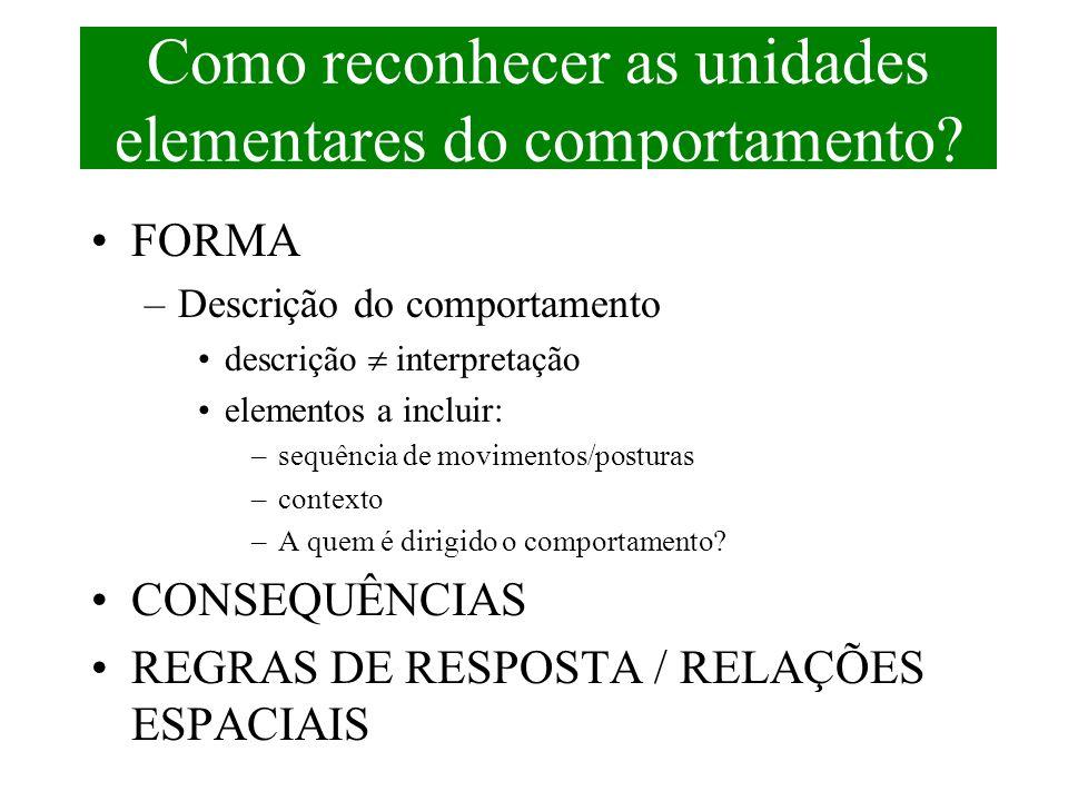 Como reconhecer as unidades elementares do comportamento