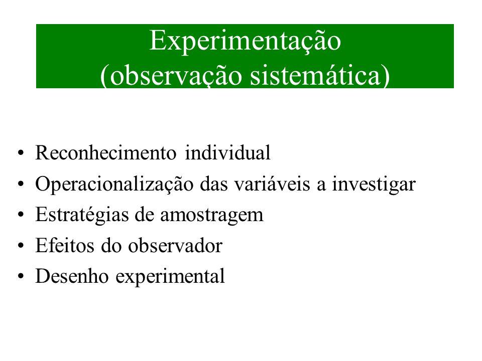 Experimentação (observação sistemática)