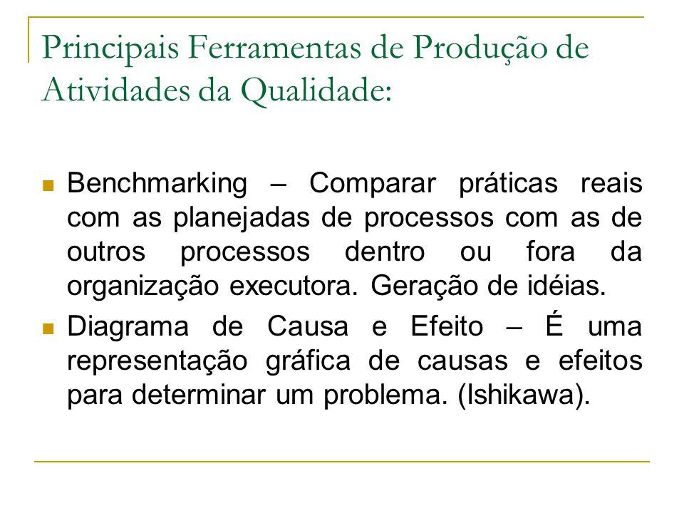 Principais Ferramentas de Produção de Atividades da Qualidade: