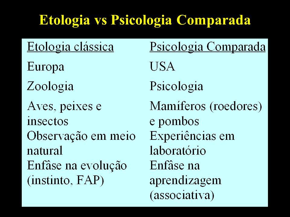 Etologia vs Psicologia Comparada