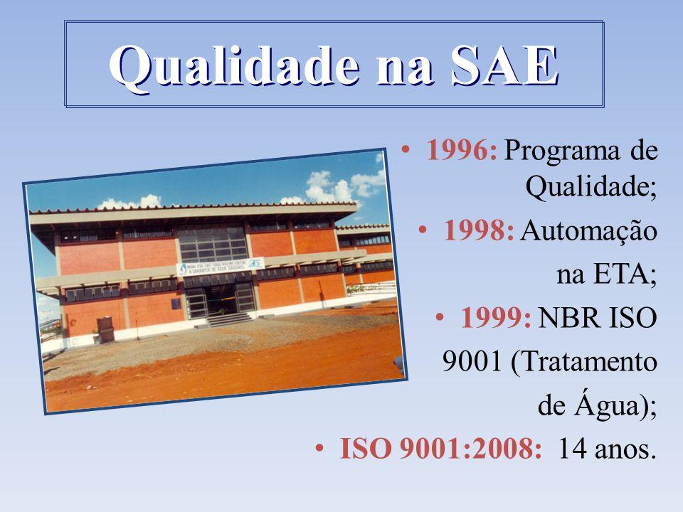Qualidade na SAE 1996: Programa de Qualidade; 1998: Automação na ETA;