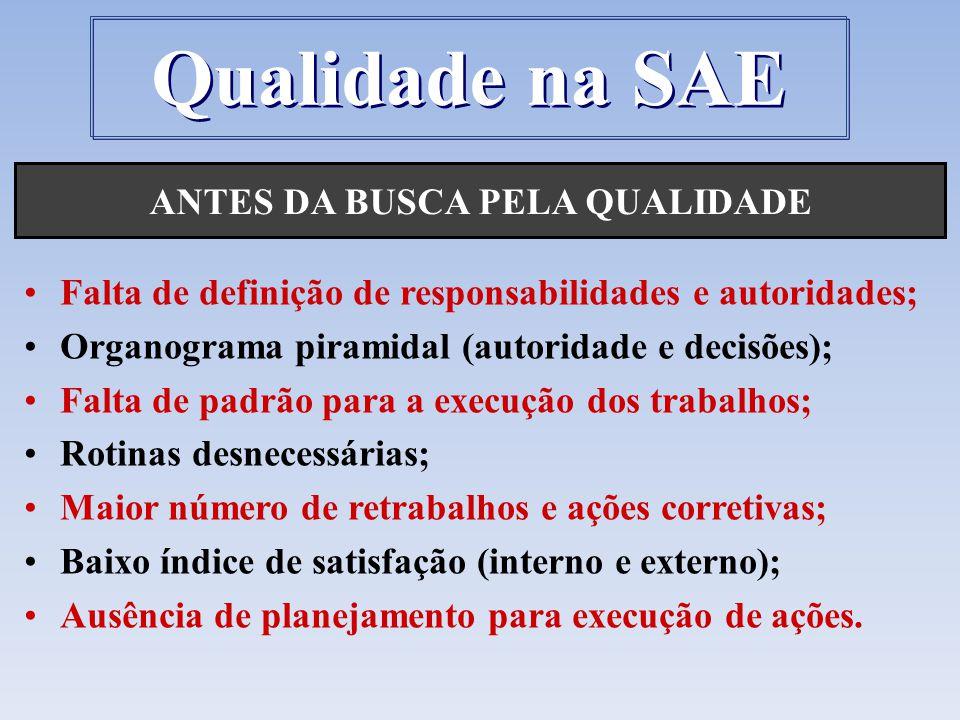 ANTES DA BUSCA PELA QUALIDADE