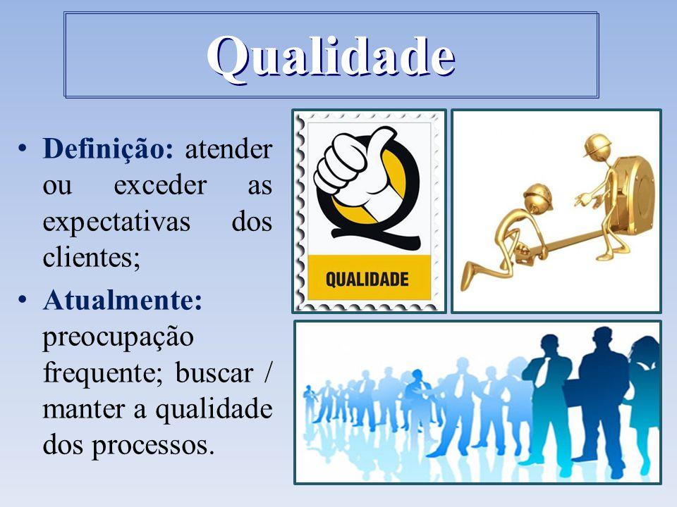 Qualidade Definição: atender ou exceder as expectativas dos clientes;