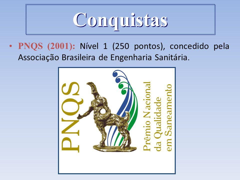 Conquistas PNQS (2001): Nível 1 (250 pontos), concedido pela Associação Brasileira de Engenharia Sanitária.