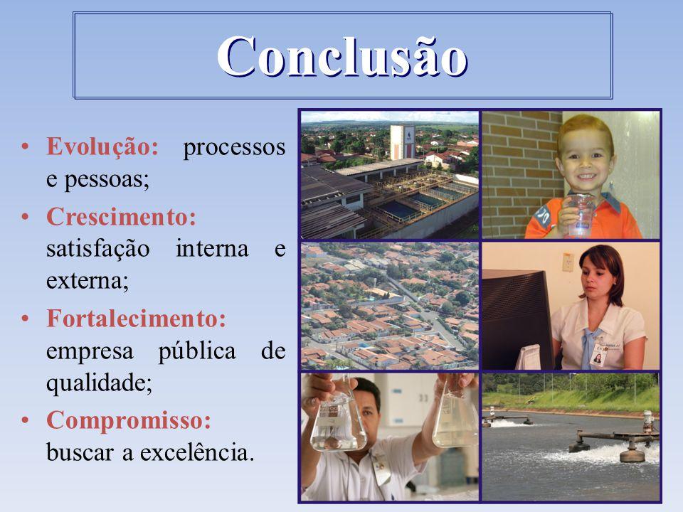 Conclusão Evolução: processos e pessoas;