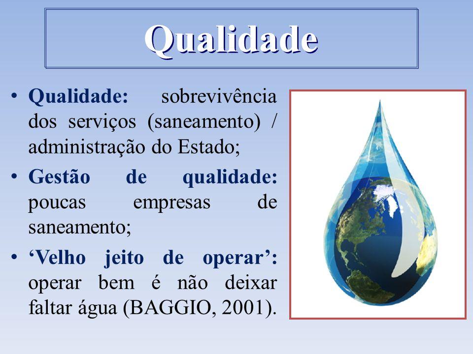 Qualidade Qualidade: sobrevivência dos serviços (saneamento) / administração do Estado; Gestão de qualidade: poucas empresas de saneamento;