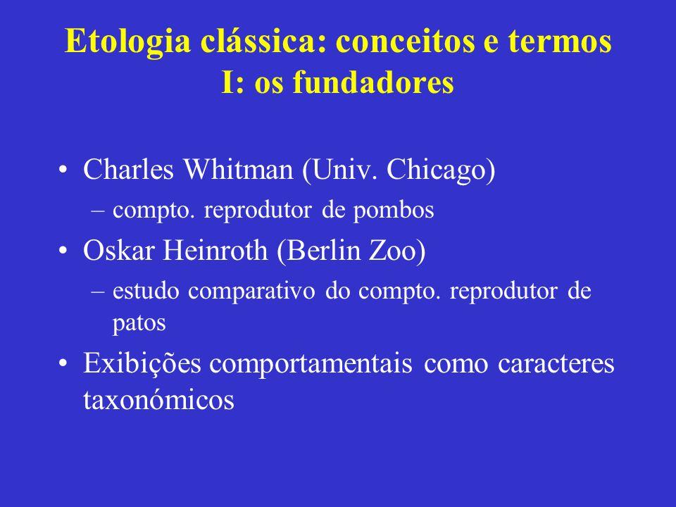 Etologia clássica: conceitos e termos I: os fundadores