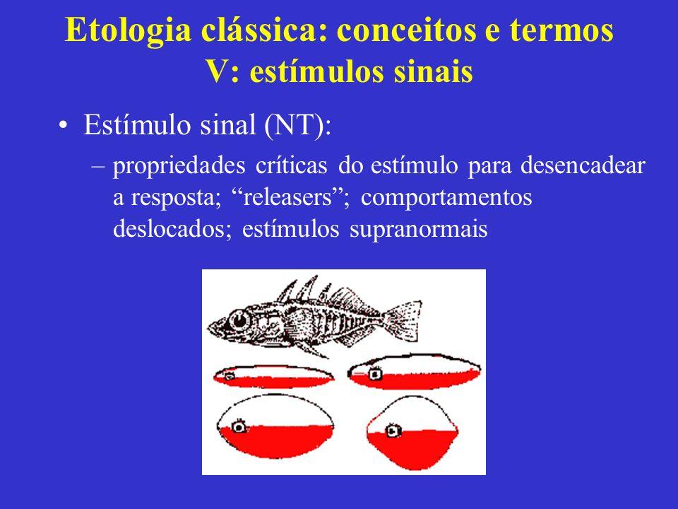 Etologia clássica: conceitos e termos V: estímulos sinais