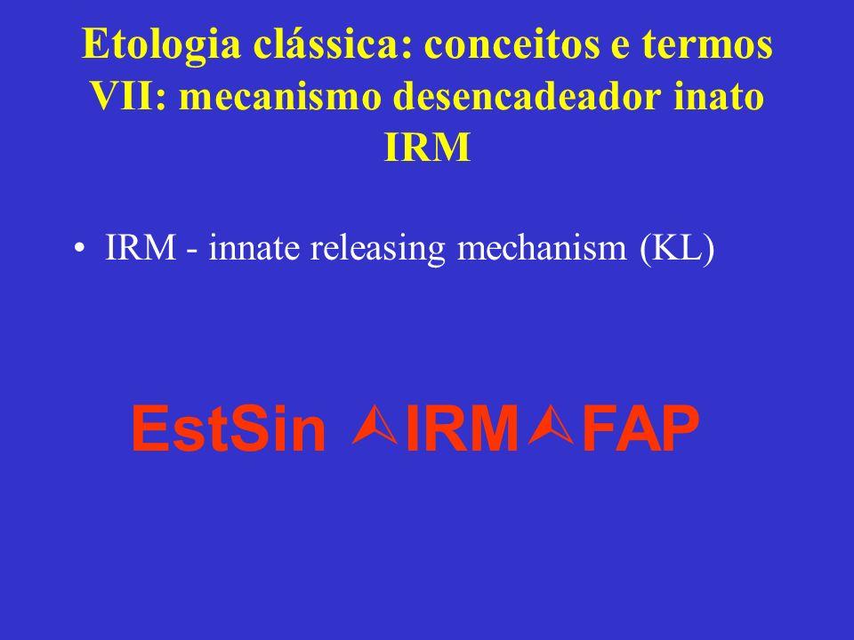 Etologia clássica: conceitos e termos VII: mecanismo desencadeador inato IRM
