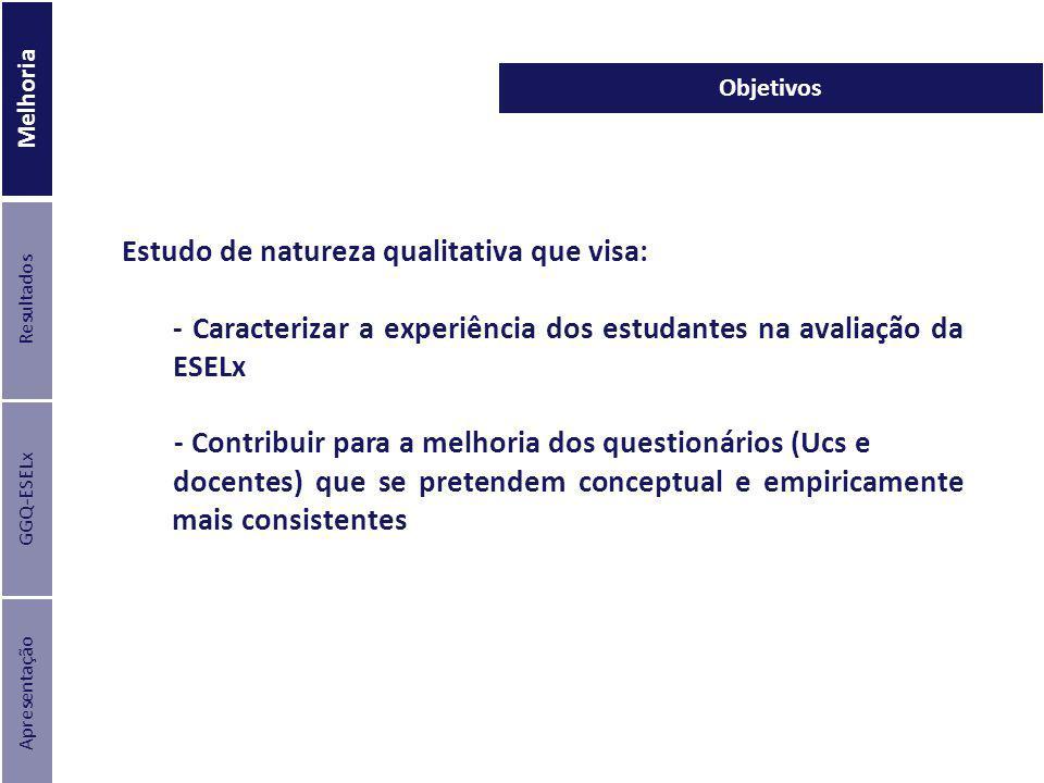 Estudo de natureza qualitativa que visa: