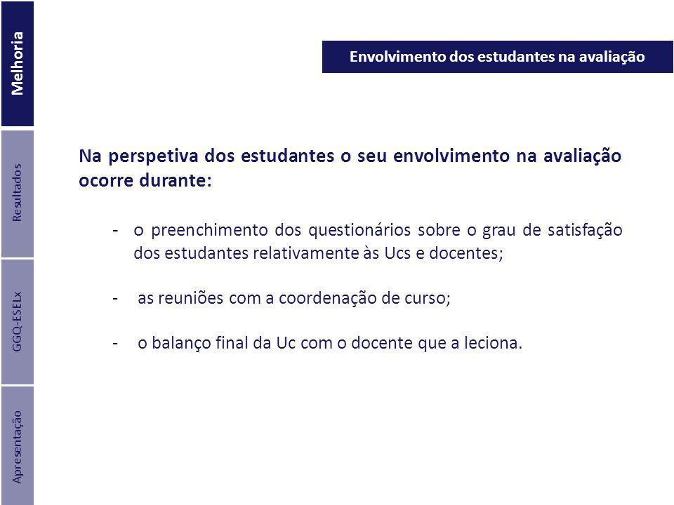 Envolvimento dos estudantes na avaliação
