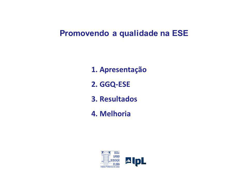 Promovendo a qualidade na ESE