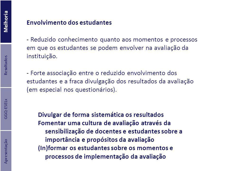 Envolvimento dos estudantes