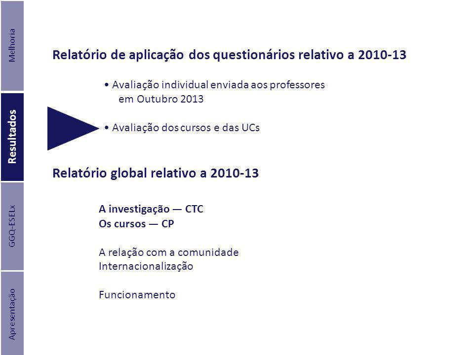 Relatório de aplicação dos questionários relativo a 2010-13