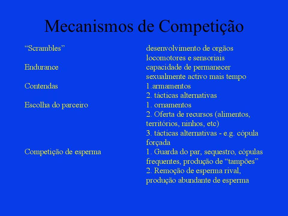 Mecanismos de Competição