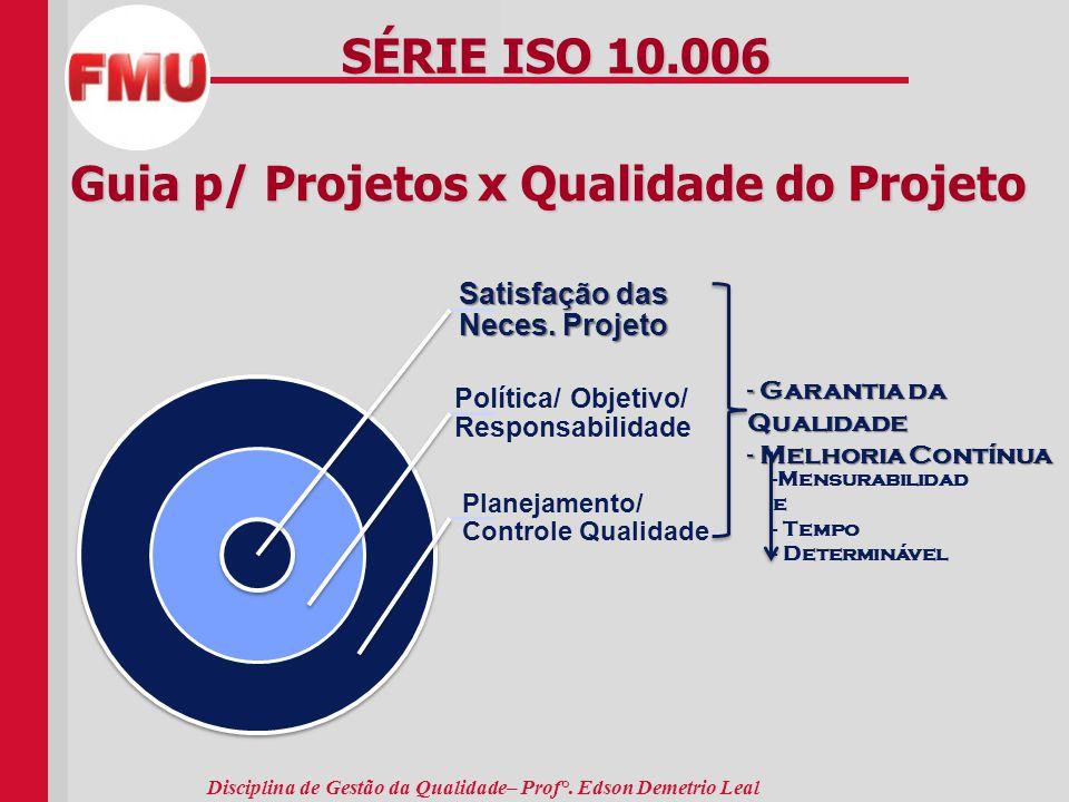 Guia p/ Projetos x Qualidade do Projeto