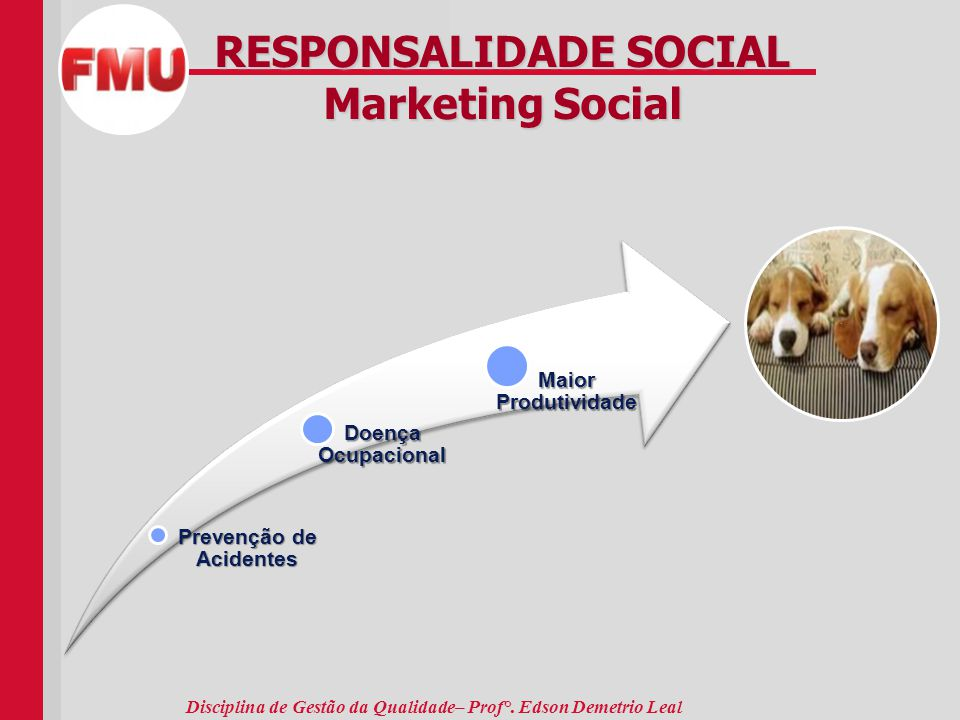 RESPONSALIDADE SOCIAL Marketing Social