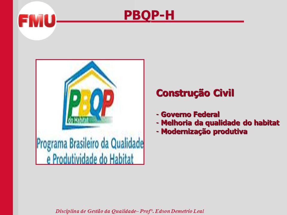 PBQP-H Construção Civil Governo Federal