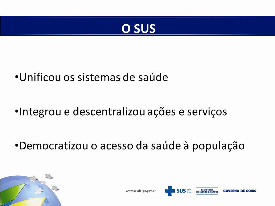 O SUS Unificou os sistemas de saúde