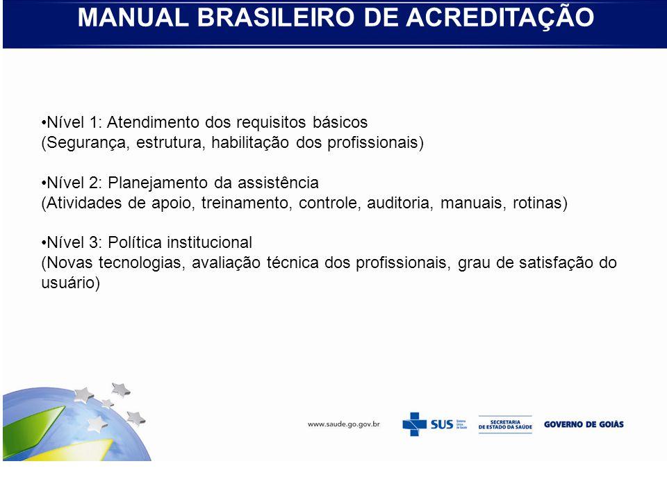 MANUAL BRASILEIRO DE ACREDITAÇÃO